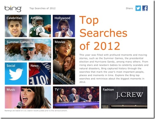 Bing Top Searches 2012, Bieber Makes Way For Kim