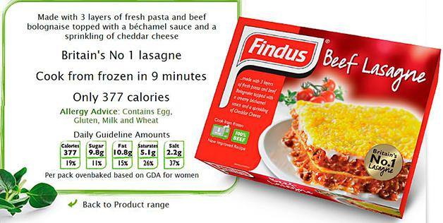 Horse Meat In Lasagna, UK beef now under microscope