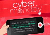 5 Easy Tips For Canadians To Stay Safe Online During Cyber Monday