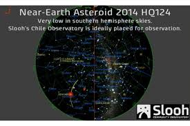 """""""The Beast"""" Asteroid is Making its Debut near Earth This Weekend!"""