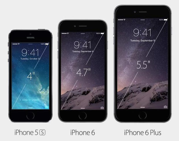iPhone 6 And Iphone 6 Plus Pricing Breakdown For Canadian Carriers