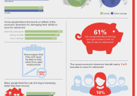 Canadian Infographic: HSBC Future of Retirement global retirement survey report (CNW Group/HSBC Bank Canada)
