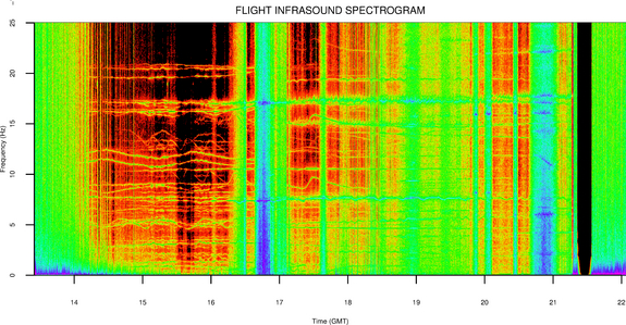 Listen To 'X-Files' Sounds Recorded From Space