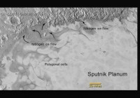 Scientists Believe That Pluto May Have Glaciers