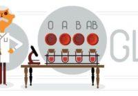 Karl Landsteiner google doodle